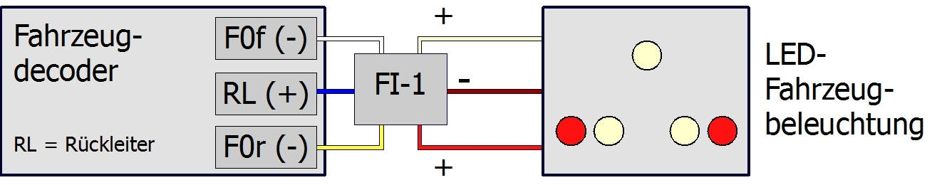 FI_Anschlussbeispiel_LED-Platine_DE