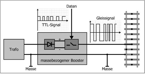 Automation amp Drives Lexikon Ernst Habiger 8604010 - sixpacknow.info