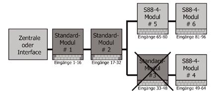 S88-4_Beispiel3_RGB_72