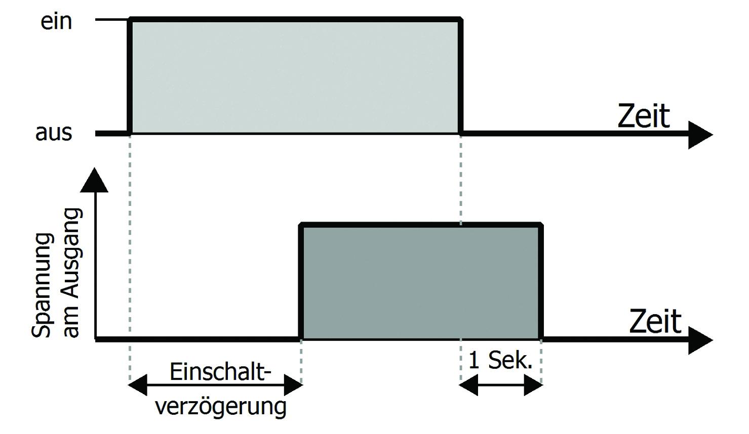 Großzügig Heißwasserzylinderanschlüsse Diagramm Zeitgenössisch ...