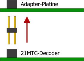 MTC_Einbauvariante_1b