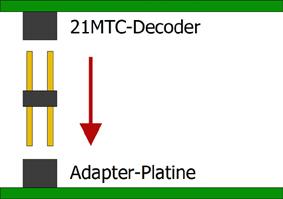 MTC_Einbauvariante_2a