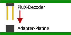 PluX_Einbauvariante_1