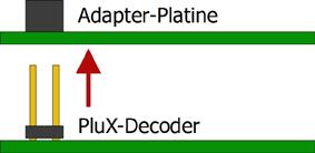 PluX_Einbauvariante_2