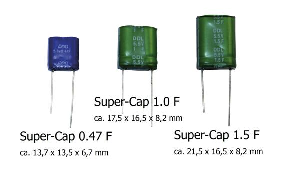 Super-Caps_72_RGB_vermasst